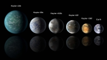 Finding Another Earth: Candidate Lineup (Image by NASA)