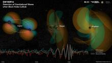 Merger of black holes